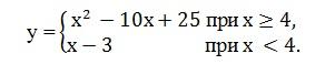 построить график функции 23.2
