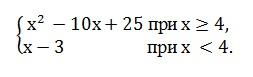 график функции 23.2